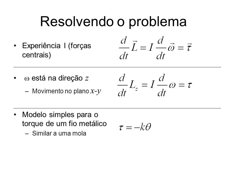 Resolvendo o problema Experiência I (forças centrais) está na direção z –Movimento no plano x-y Modelo simples para o torque de um fio metálico –Similar a uma mola