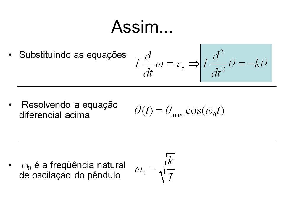 Assim... Substituindo as equações Resolvendo a equação diferencial acima 0 é a freqüência natural de oscilação do pêndulo