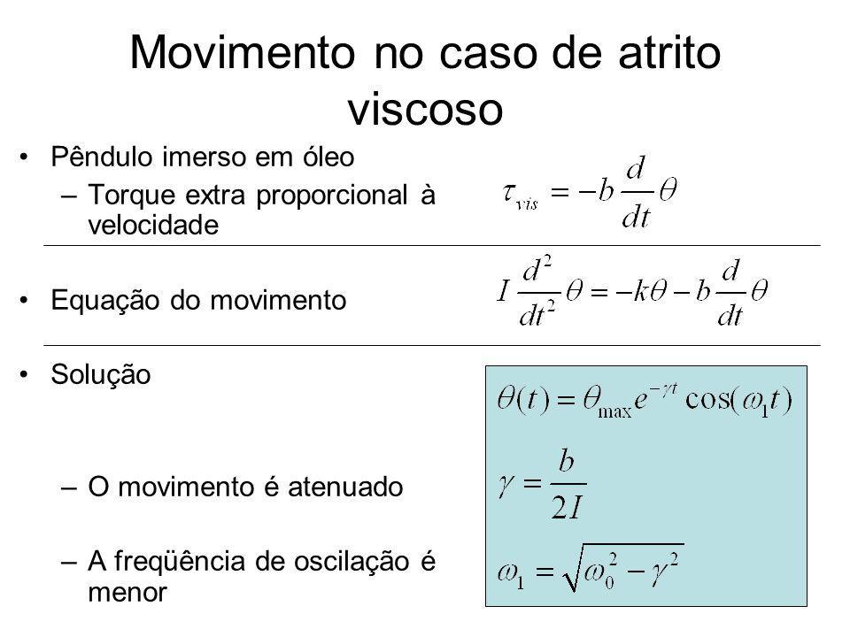 Movimento no caso de atrito viscoso Pêndulo imerso em óleo –Torque extra proporcional à velocidade Equação do movimento Solução –O movimento é atenuado –A freqüência de oscilação é menor
