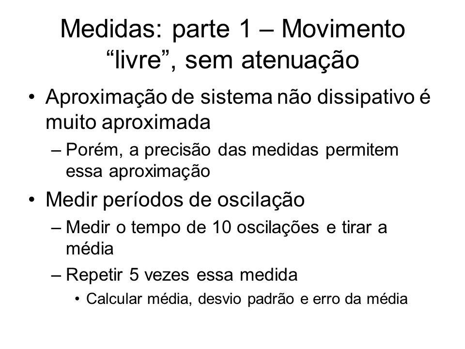 Medidas: parte 1 – Movimento livre, sem atenuação Aproximação de sistema não dissipativo é muito aproximada –Porém, a precisão das medidas permitem es