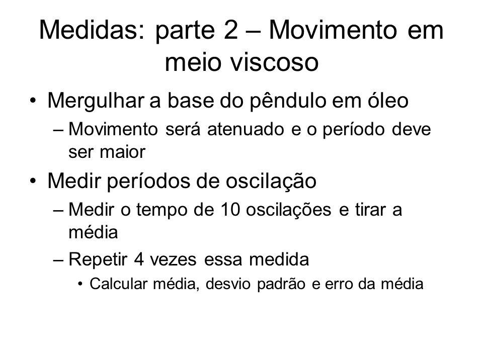 Medidas: parte 2 – Movimento em meio viscoso Mergulhar a base do pêndulo em óleo –Movimento será atenuado e o período deve ser maior Medir períodos de