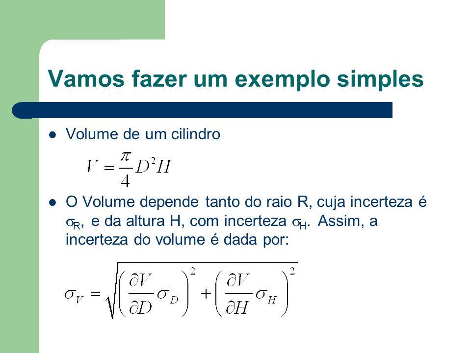 Vamos fazer um exemplo simples Volume de um cilindro O Volume depende tanto do raio R, cuja incerteza é R, e da altura H, com incerteza H. Assim, a in