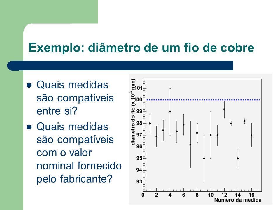 Exemplo: diâmetro de um fio de cobre Quais medidas são compatíveis entre si? Quais medidas são compatíveis com o valor nominal fornecido pelo fabrican