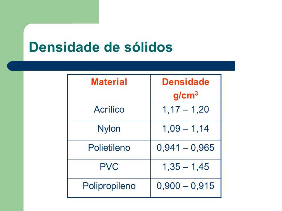 Densidade de sólidos MaterialDensidade g/cm 3 Acrílico1,17 – 1,20 Nylon1,09 – 1,14 Polietileno0,941 – 0,965 PVC1,35 – 1,45 Polipropileno0,900 – 0,915