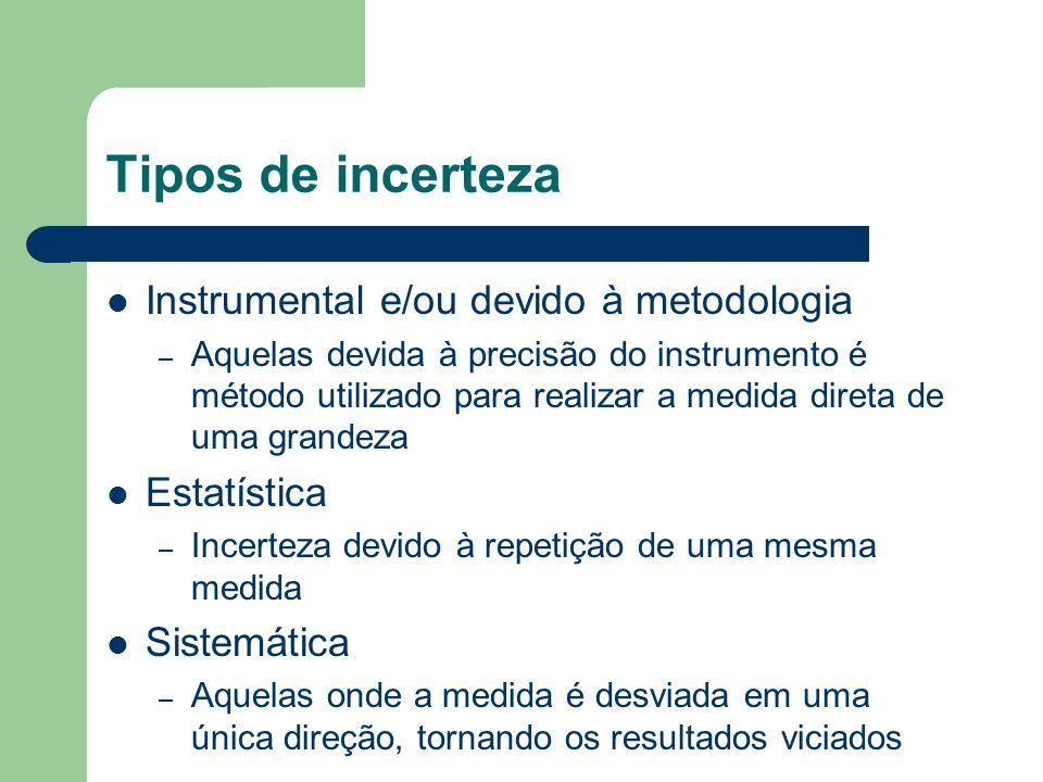 Tipos de incerteza Instrumental e/ou devido à metodologia – Aquelas devida à precisão do instrumento é método utilizado para realizar a medida direta
