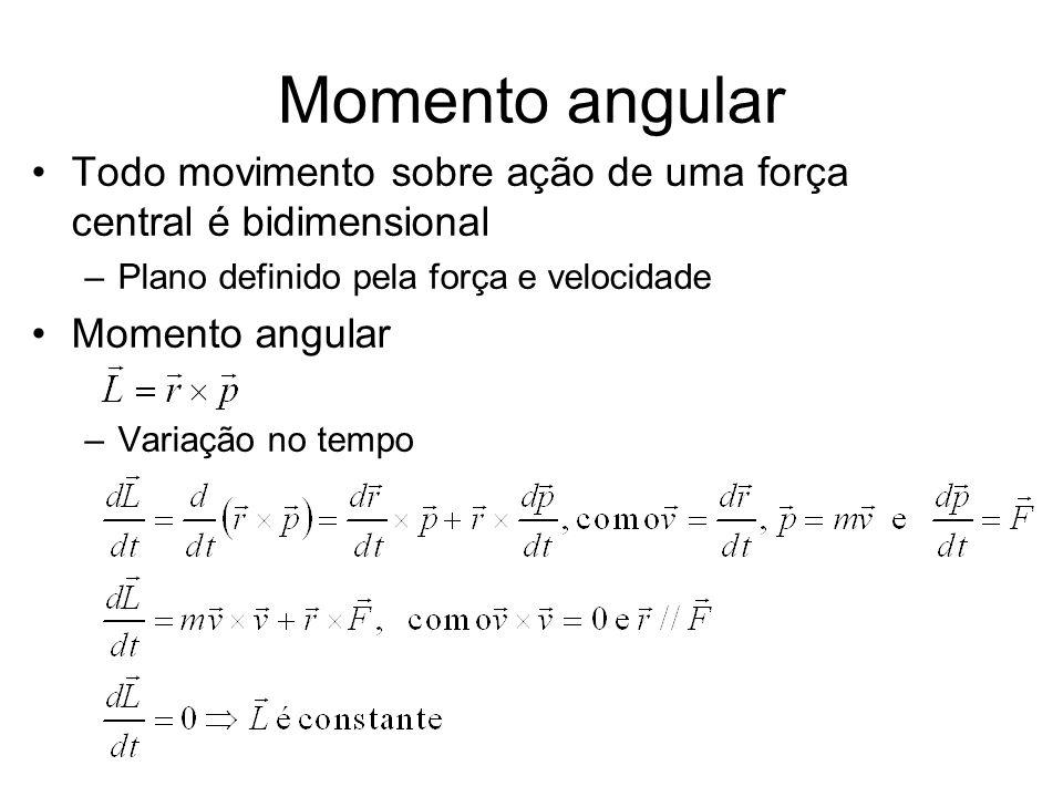 Objetivos da experiência Verificar que em um movimento devido à ação de forças centrais –O momento angular se conserva –A energia mecânica se conserva Força central devido à ação de uma mola