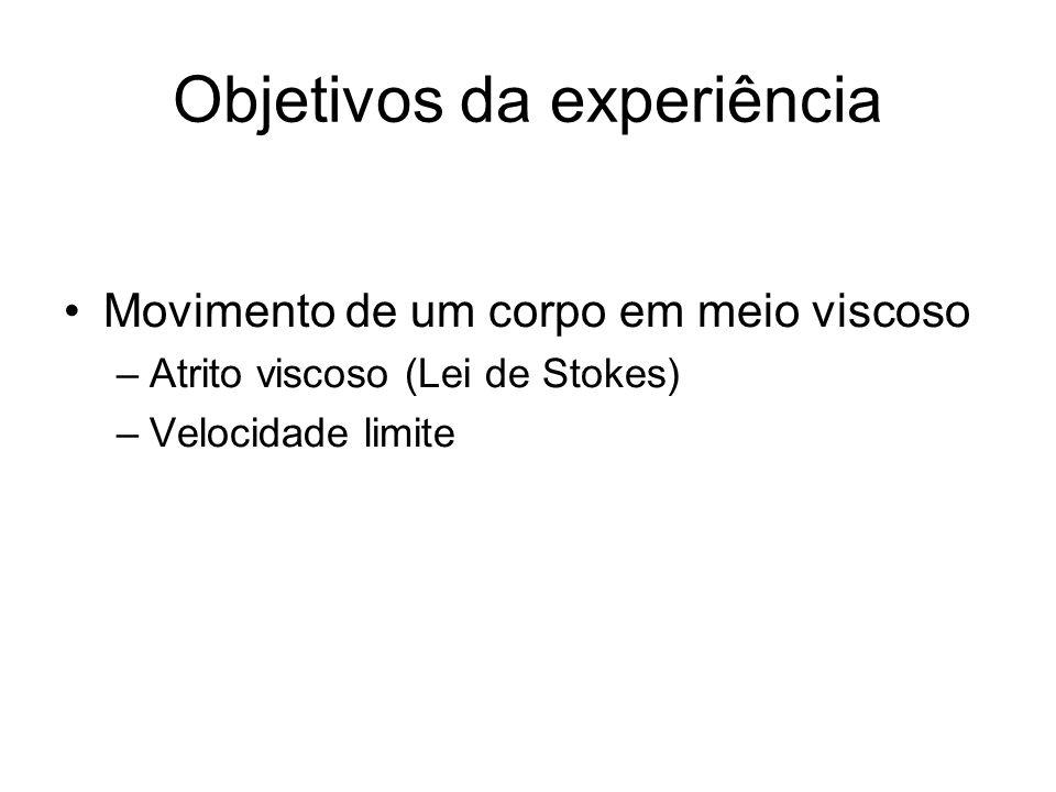 Objetivos da experiência Movimento de um corpo em meio viscoso –Atrito viscoso (Lei de Stokes) –Velocidade limite