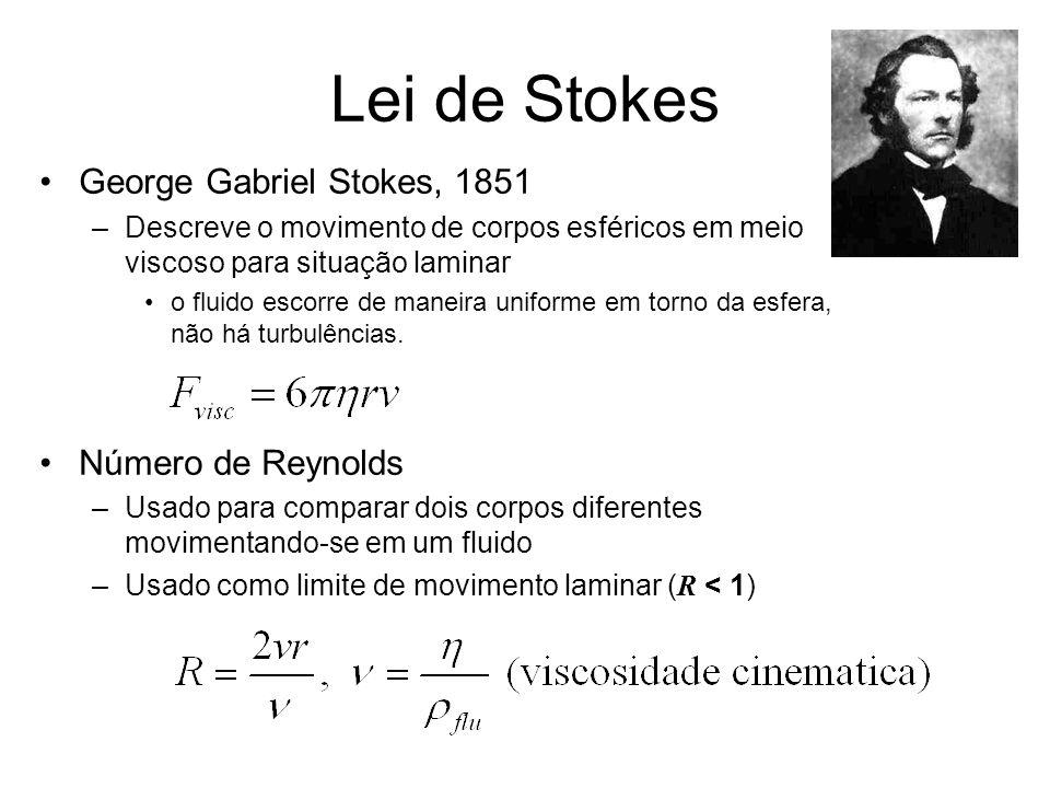 Lei de Stokes George Gabriel Stokes, 1851 –Descreve o movimento de corpos esféricos em meio viscoso para situação laminar o fluido escorre de maneira