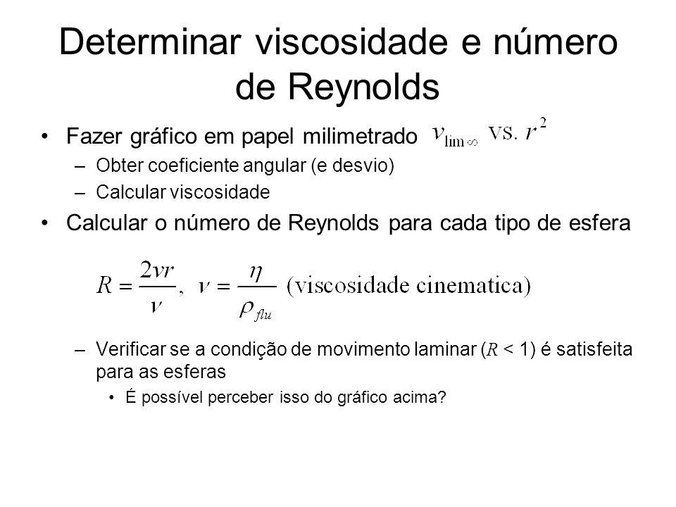 Determinar viscosidade e número de Reynolds Fazer gráfico em papel milimetrado –Obter coeficiente angular (e desvio) –Calcular viscosidade Calcular o