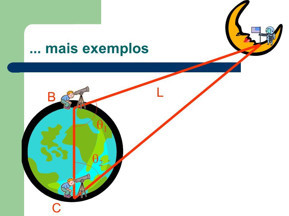 L é uma medida indireta – A incerteza em L depende das incertezas nas medidas de BC e.