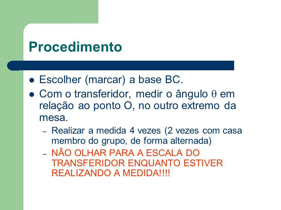 Procedimento (cont.) Realizar o mesmo conjunto de medidas para outro valor de base BC Determinar os ângulos médios e variações dos mesmos para cada conjunto de medidas (incerteza).