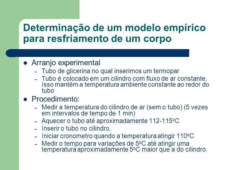 Determinação de um modelo empírico para resfriamento de um corpo Arranjo experimental – Tubo de glicerina no qual inserimos um termopar – Tubo é coloc