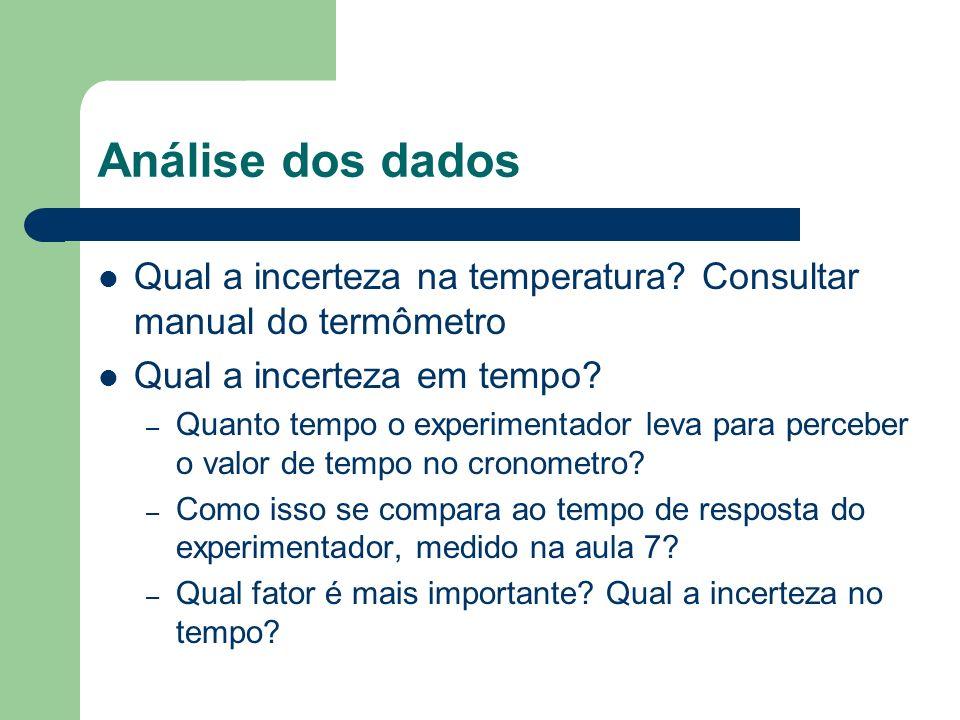 Análise dos dados Qual a incerteza na temperatura? Consultar manual do termômetro Qual a incerteza em tempo? – Quanto tempo o experimentador leva para