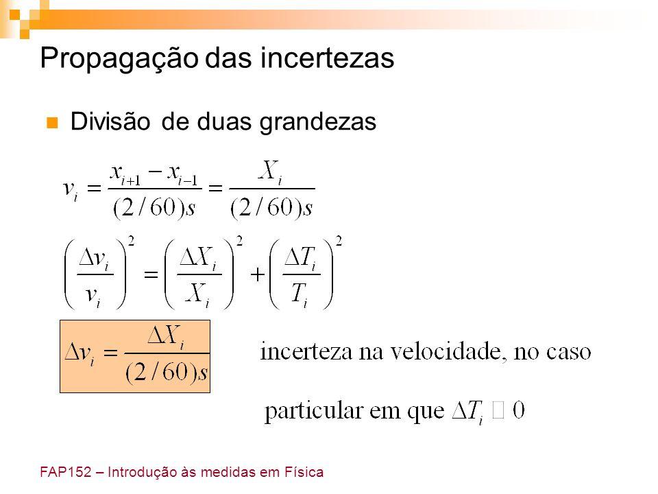 FAP152 – Introdução às medidas em Física Propagação das incertezas Divisão de duas grandezas
