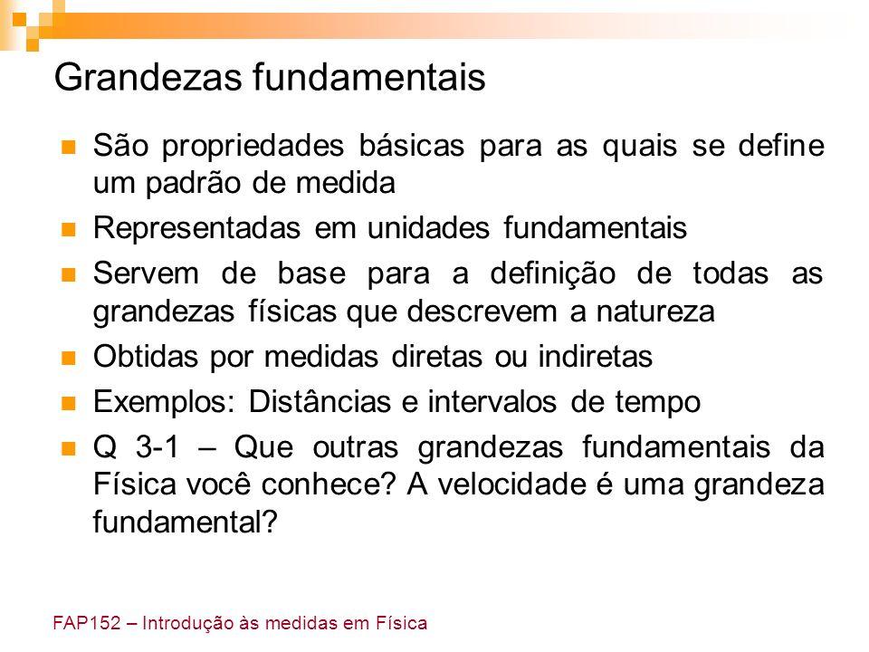 FAP152 – Introdução às medidas em Física Grandezas fundamentais São propriedades básicas para as quais se define um padrão de medida Representadas em