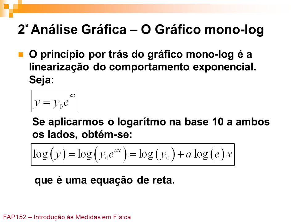 FAP152 – Introdução às Medidas em Física 2 ª Análise Gráfica – O Gráfico mono-log O princípio por trás do gráfico mono-log é a linearização do comport