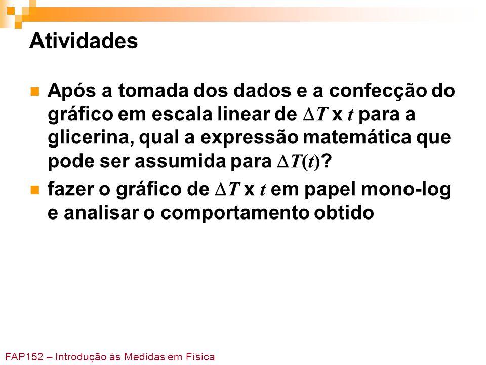 FAP152 – Introdução às Medidas em Física Atividades Após a tomada dos dados e a confecção do gráfico em escala linear de T x t para a glicerina, qual