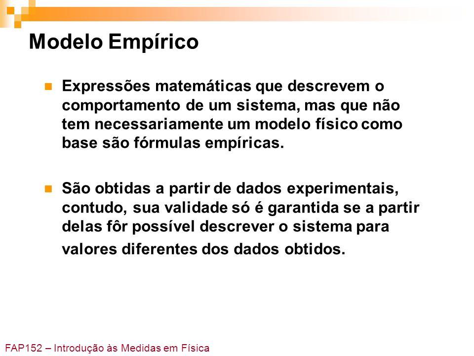 FAP152 – Introdução às Medidas em Física Modelo Empírico Expressões matemáticas que descrevem o comportamento de um sistema, mas que não tem necessari
