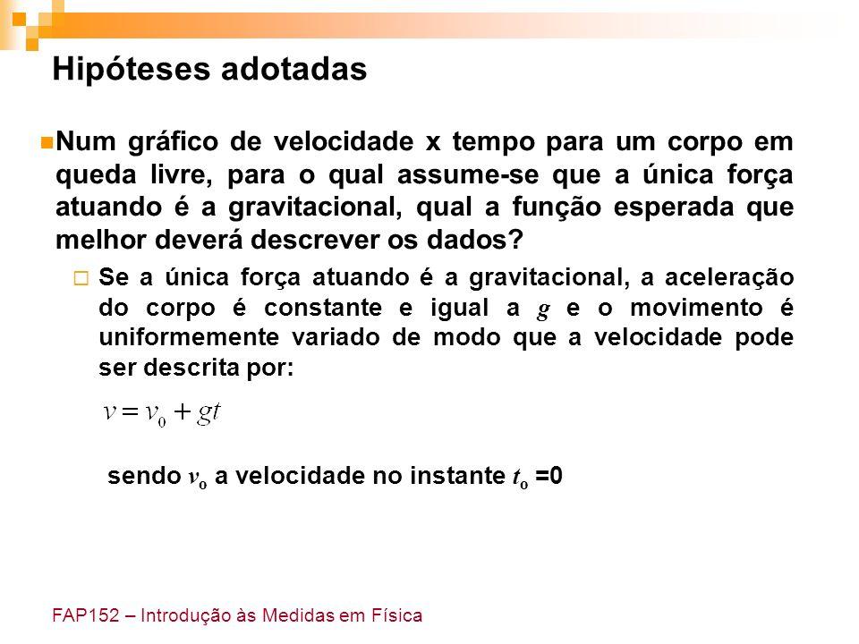 FAP152 – Introdução às Medidas em Física Hipóteses adotadas Num gráfico de velocidade x tempo para um corpo em queda livre, para o qual assume-se que