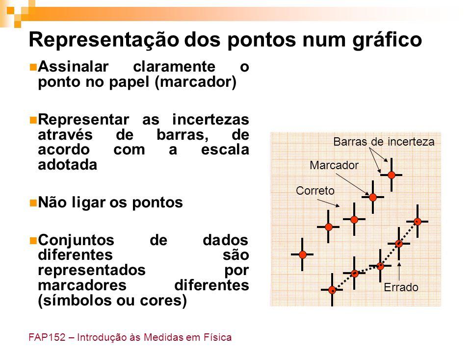FAP152 – Introdução às Medidas em Física Assinalar claramente o ponto no papel (marcador) Representar as incertezas através de barras, de acordo com a