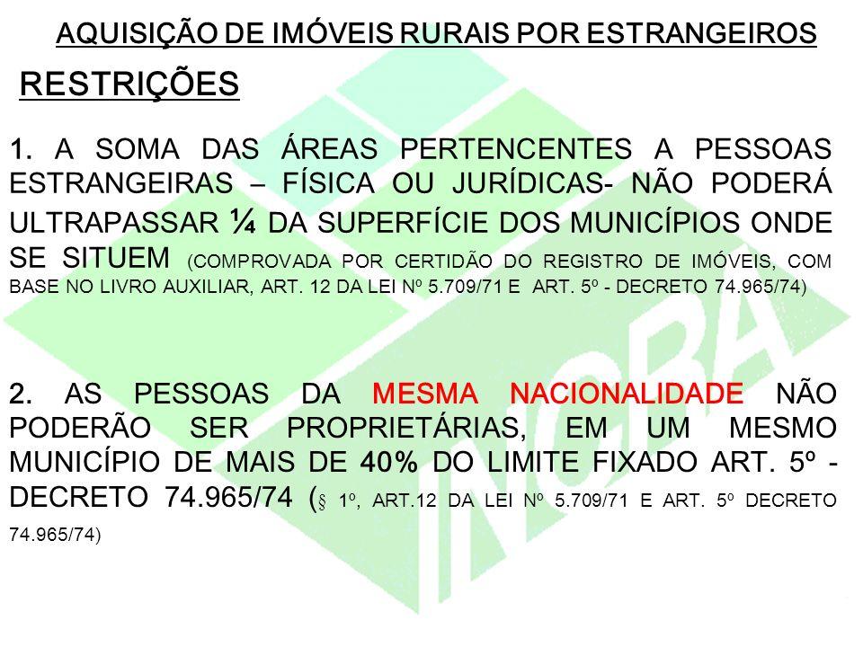 AQUISIÇÃO DE IMÓVEIS RURAIS POR ESTRANGEIROS RESTRIÇÕES 1.