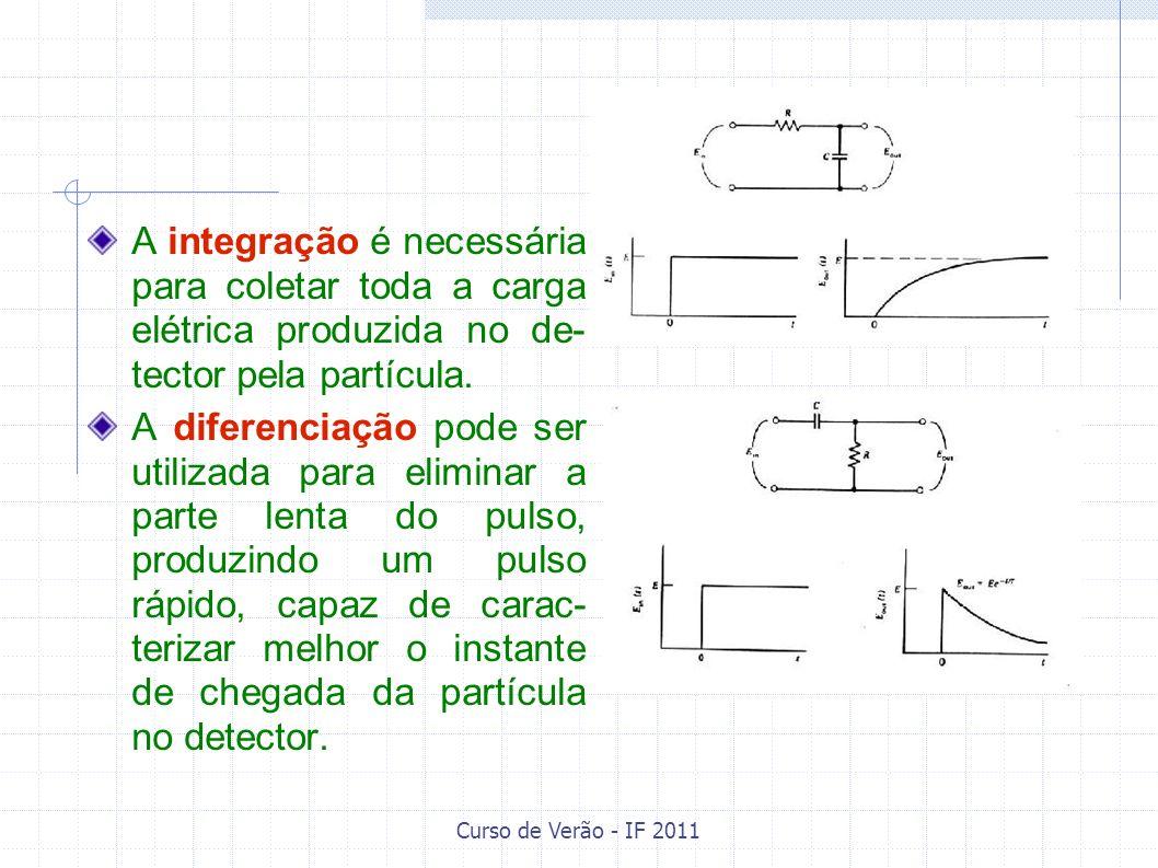 Curso de Verão - IF 2011 A integração é necessária para coletar toda a carga elétrica produzida no de- tector pela partícula. A diferenciação pode ser