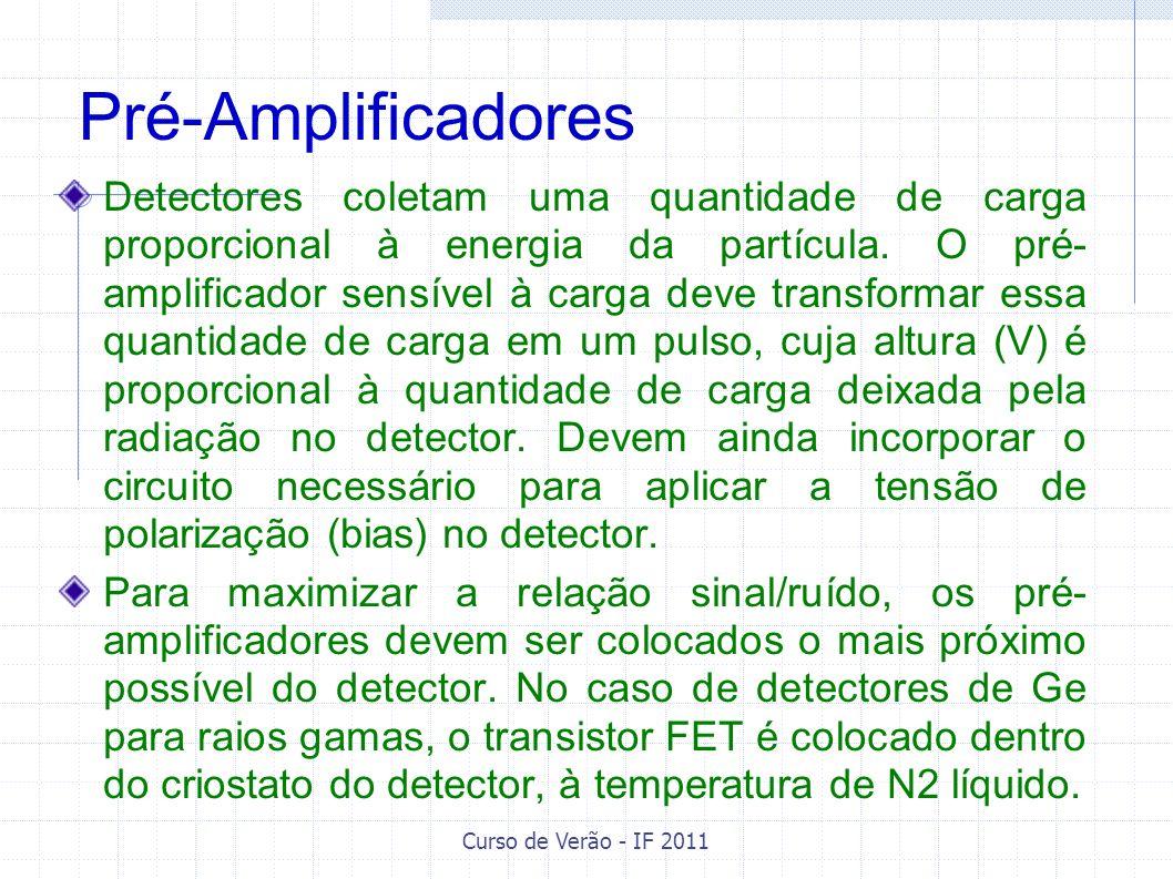 Curso de Verão - IF 2011 Pré-Amplificadores Detectores coletam uma quantidade de carga proporcional à energia da partícula. O pré- amplificador sensív