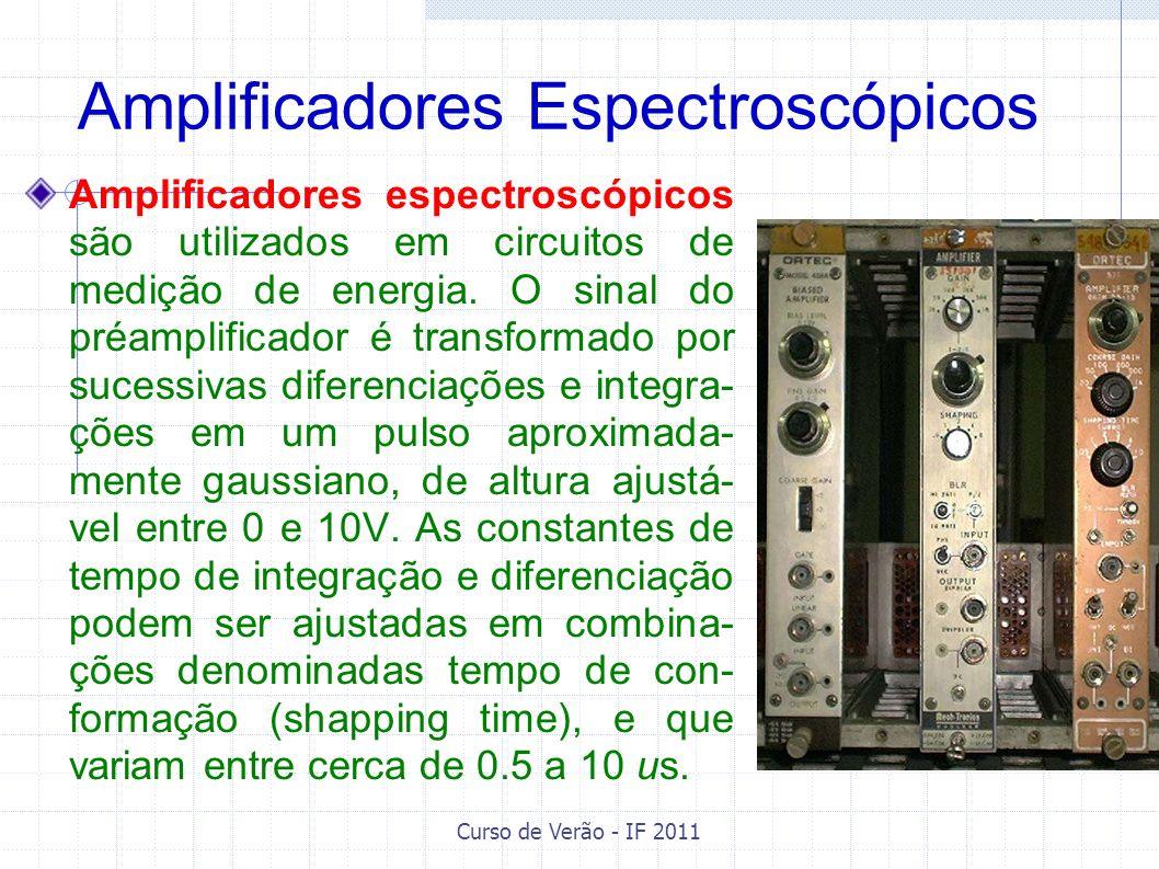 Curso de Verão - IF 2011 Amplificadores Espectroscópicos Amplificadores espectroscópicos são utilizados em circuitos de medição de energia. O sinal do