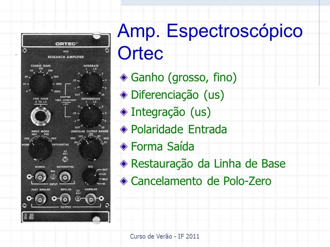 Curso de Verão - IF 2011 Amp. Espectroscópico Ortec Ganho (grosso, fino) Diferenciação (us) Integração (us) Polaridade Entrada Forma Saída Restauração