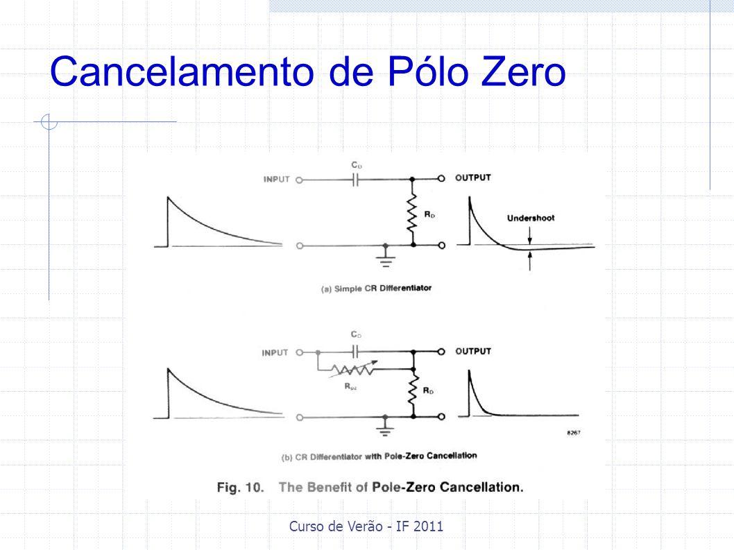 Curso de Verão - IF 2011 Cancelamento de Pólo Zero