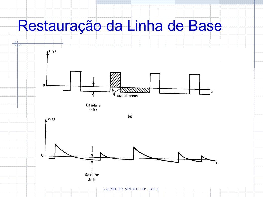 Curso de Verão - IF 2011 Restauração da Linha de Base
