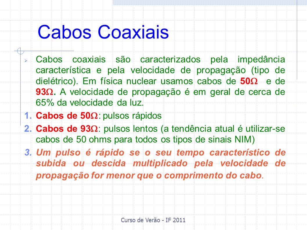 Curso de Verão - IF 2011 Cabo Coaxial RG58 (50 ohms) Z=sqrt(L/C) Perdas~0.17 dB/m V~0.65c (20 cm=1 ns)
