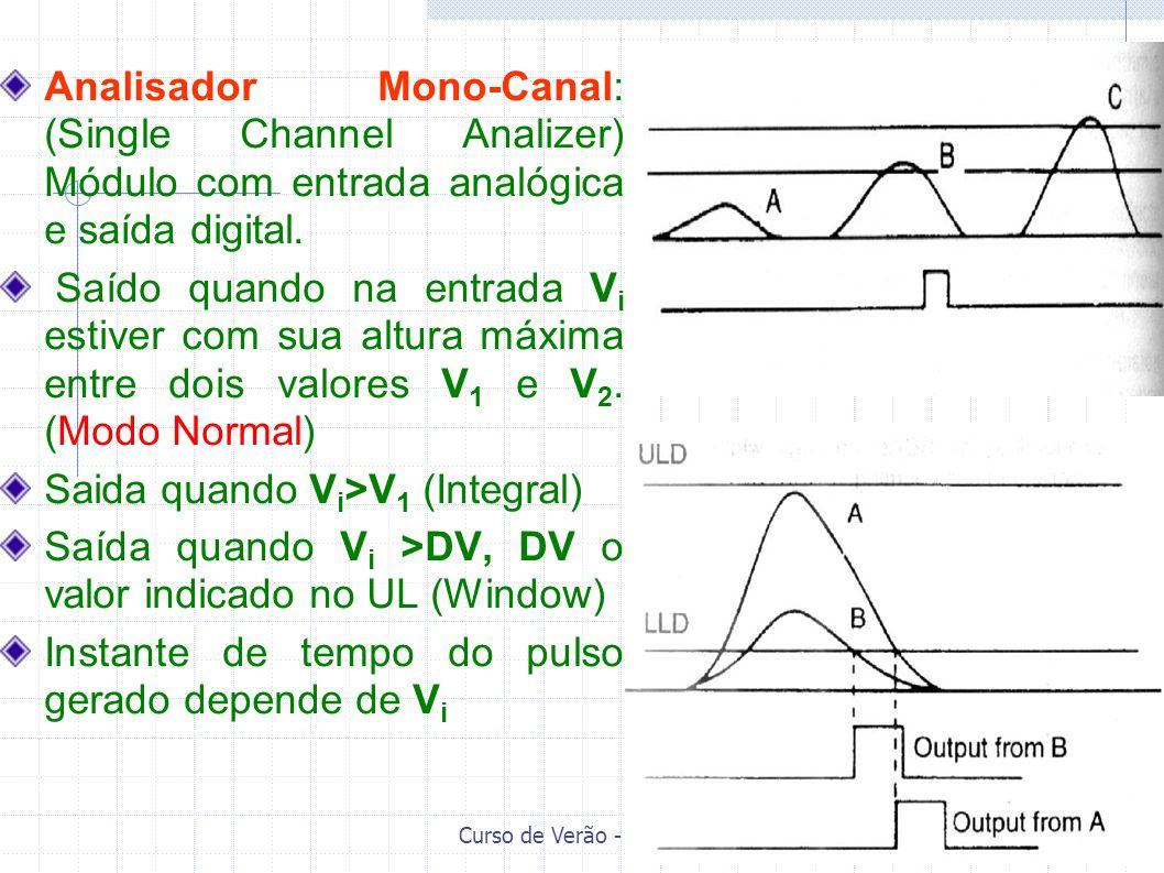 Curso de Verão - IF 2011 Analisador Mono-Canal: (Single Channel Analizer) Módulo com entrada analógica e saída digital. Saído quando na entrada V i es