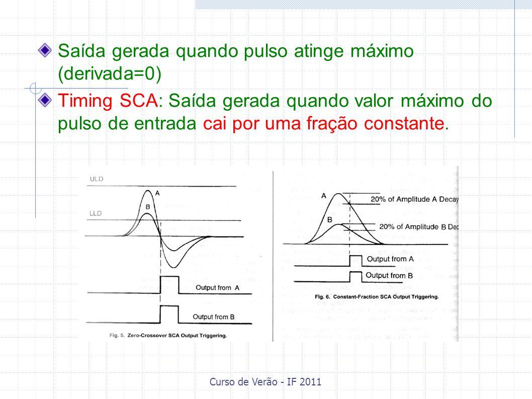 Curso de Verão - IF 2011 Saída gerada quando pulso atinge máximo (derivada=0) Timing SCA: Saída gerada quando valor máximo do pulso de entrada cai por