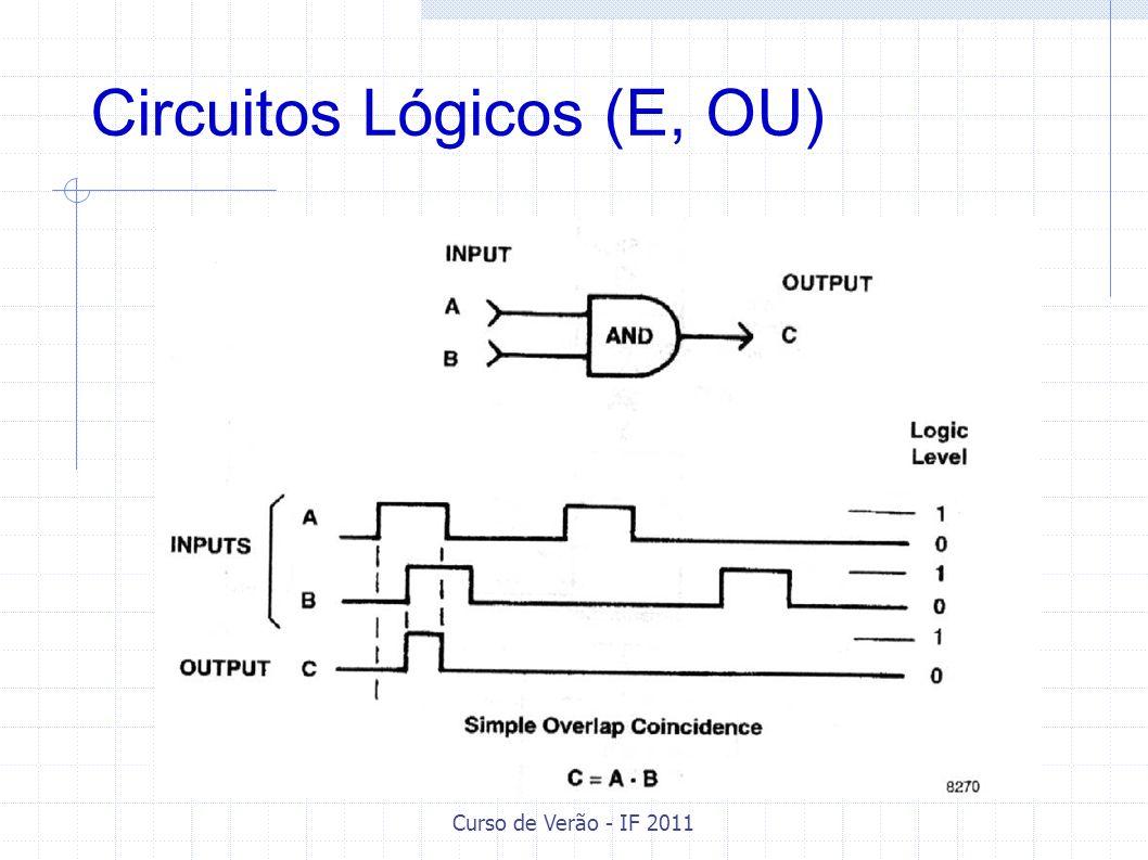 Curso de Verão - IF 2011 Circuitos Lógicos (E, OU)