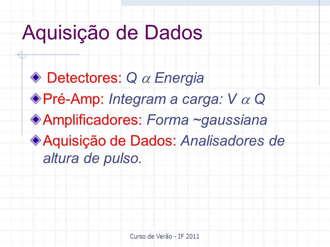 Curso de Verão - IF 2011 Aquisição de Dados Detectores: Q Energia Pré-Amp: Integram a carga: V Q Amplificadores: Forma ~gaussiana Aquisição de Dados: