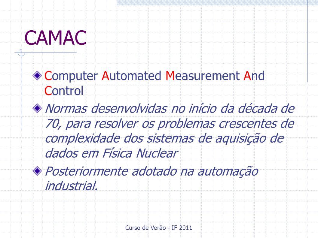 Curso de Verão - IF 2011 CAMAC Computer Automated Measurement And Control Normas desenvolvidas no início da década de 70, para resolver os problemas c