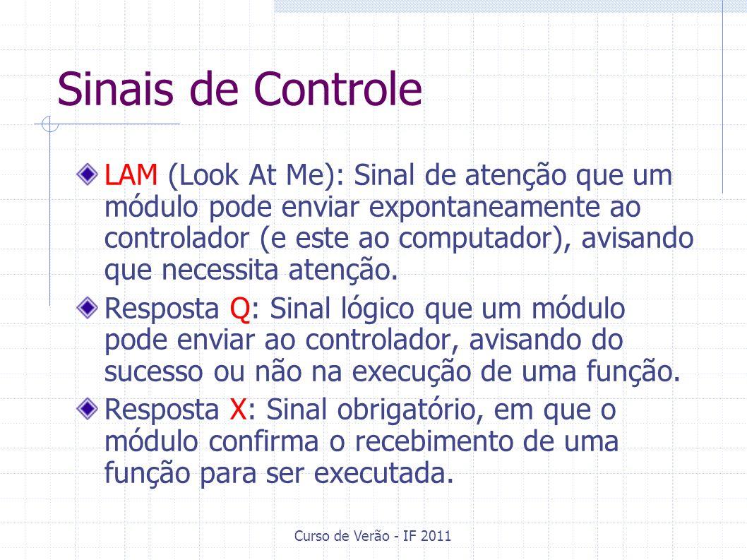 Curso de Verão - IF 2011 Sinais de Controle LAM (Look At Me): Sinal de atenção que um módulo pode enviar expontaneamente ao controlador (e este ao com