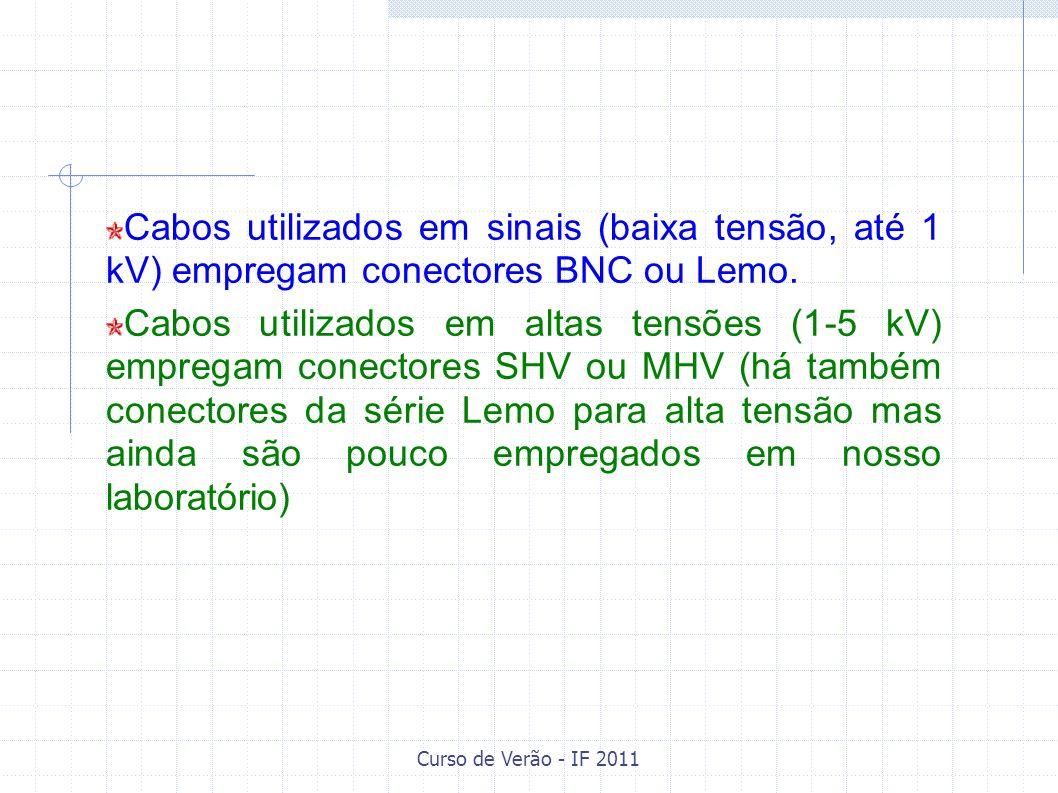 Curso de Verão - IF 2011 Cabos utilizados em sinais (baixa tensão, até 1 kV) empregam conectores BNC ou Lemo. Cabos utilizados em altas tensões (1-5 k