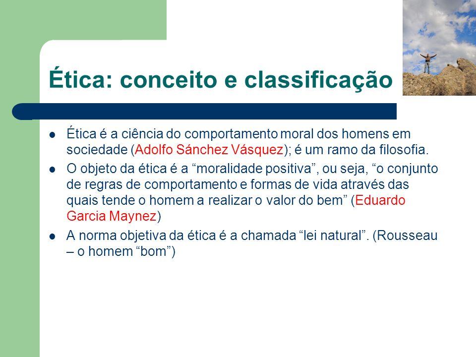 Ética: objeto de estudo A moral: como um dos fatores que definem o comportamento humano.
