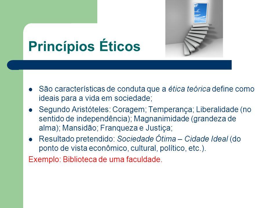 Princípios Éticos (cont.) A Perpetuidade universal da ética fica comprovada quando compara-se Aristóteles àqueles que pregam a ética na atualidade; Instituto Ethos: Honestidade; Justiça; Compaixão Compromisso; Respeito ao próximo; Integridade; Lealdade; Solidariedade.