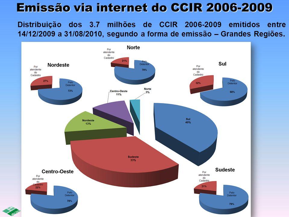 Ministério do Desenvolvimento Agrário Emissão via internet do CCIR 2006-2009 Distribuição dos 3.7 milhões de CCIR 2006-2009 emitidos entre 14/12/2009