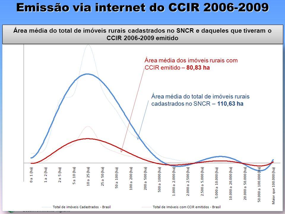 Ministério do Desenvolvimento Agrário Emissão via internet do CCIR 2006-2009 Área média do total de imóveis rurais cadastrados no SNCR e daqueles que