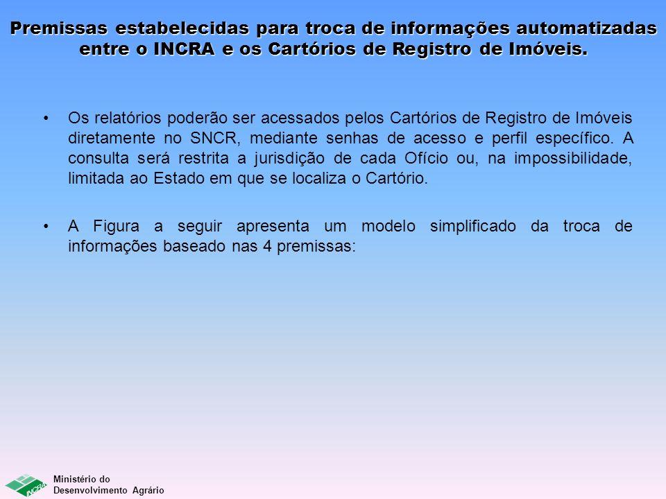 Ministério do Desenvolvimento Agrário Premissas estabelecidas para troca de informações automatizadas entre o INCRA e os Cartórios de Registro de Imóv