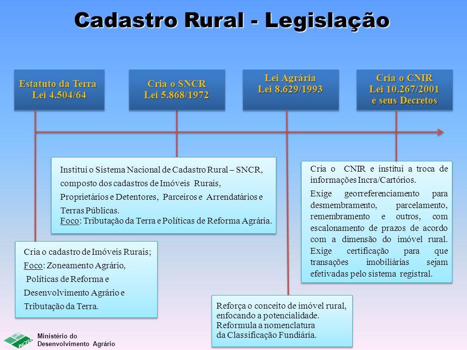 Ministério do Desenvolvimento Agrário Cria o SNCR Lei 5.868/1972 Cria o SNCR Lei 5.868/1972 Institui o Sistema Nacional de Cadastro Rural – SNCR, comp