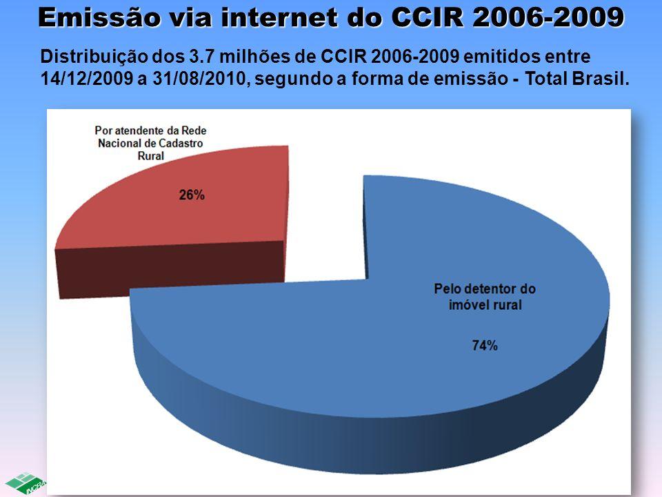 Ministério do Desenvolvimento Agrário Emissão via internet do CCIR 2006-2009 Distribuição dos 3.7 milhões de CCIR 2006-2009 emitidos entre 14/12/2009 a 31/08/2010, segundo a forma de emissão – Grandes Regiões.