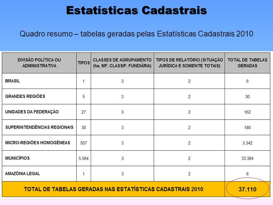 Quadro resumo – tabelas geradas pelas Estatísticas Cadastrais 2010 Estatísticas Cadastrais