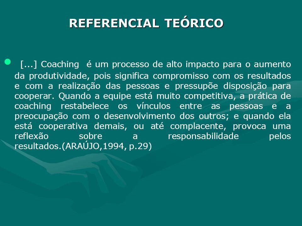 REFERENCIAL TEÓRICO [...] Coaching é um processo de alto impacto para o aumento da produtividade, pois significa compromisso com os resultados e com a