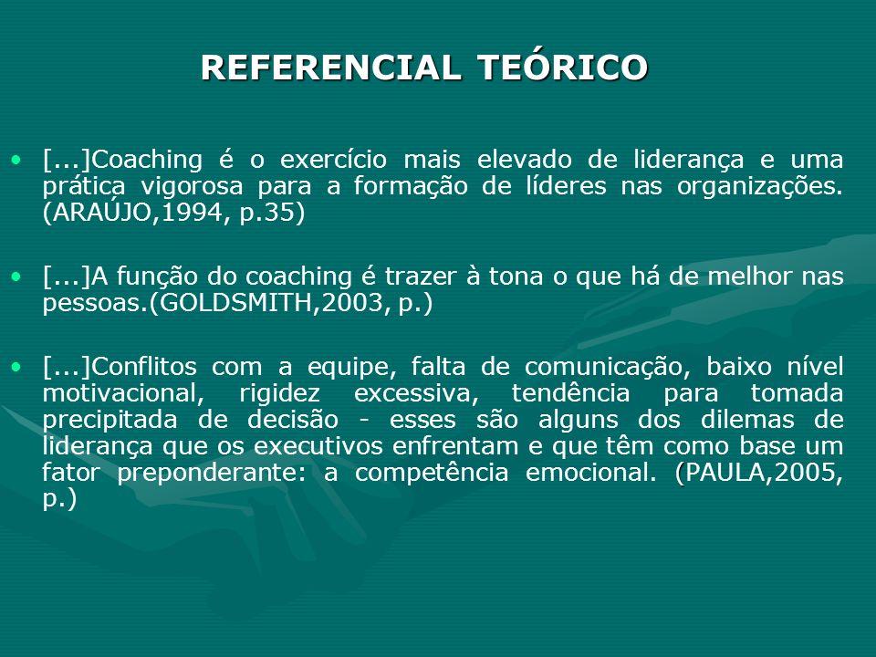 REFERENCIAL TEÓRICO [...]Coaching é o exercício mais elevado de liderança e uma prática vigorosa para a formação de líderes nas organizações. (ARAÚJO,