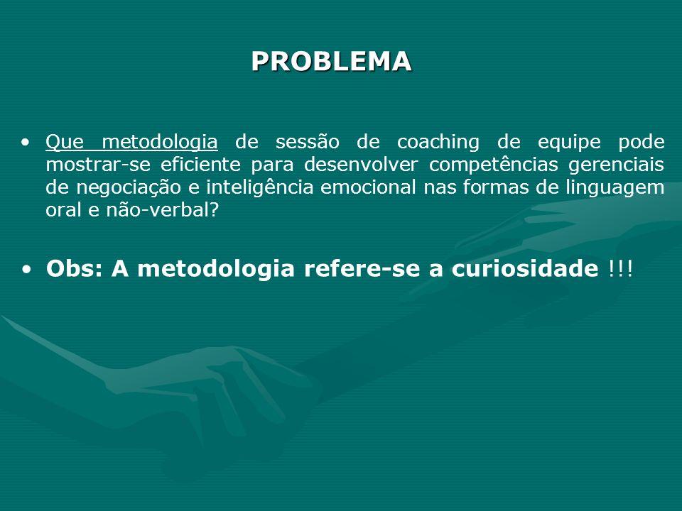 PROBLEMA Que metodologia de sessão de coaching de equipe pode mostrar-se eficiente para desenvolver competências gerenciais de negociação e inteligênc
